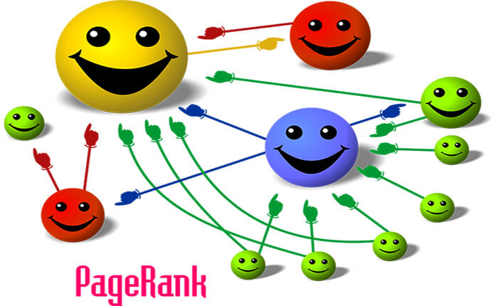 illustrazione del PageRank