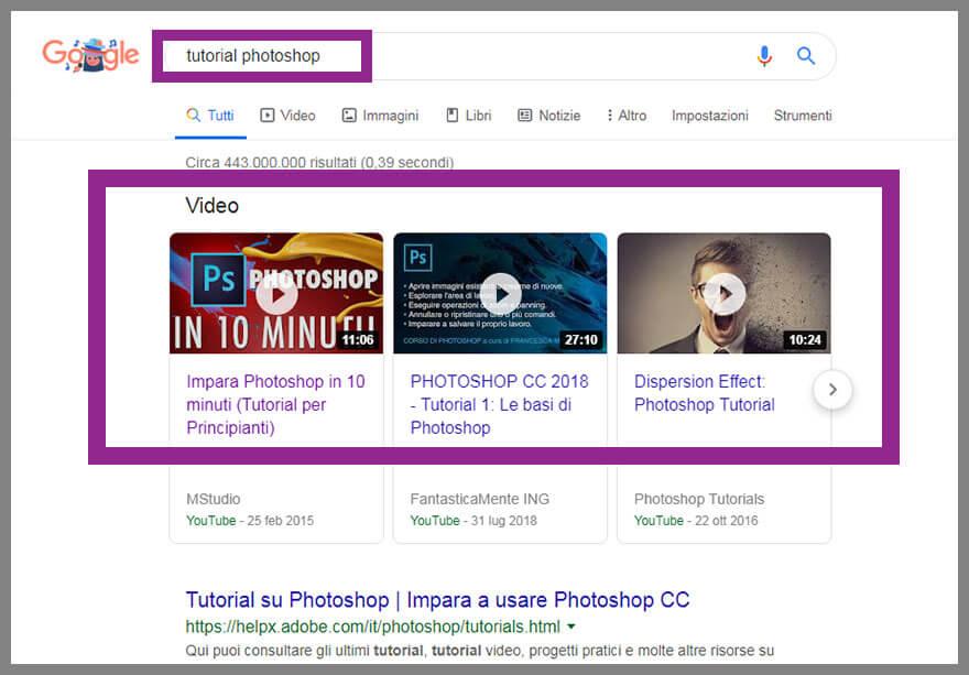 keyword research su Google